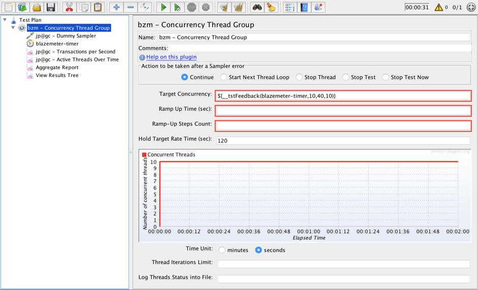 target concurrency, target rps, jmeter, performance testing