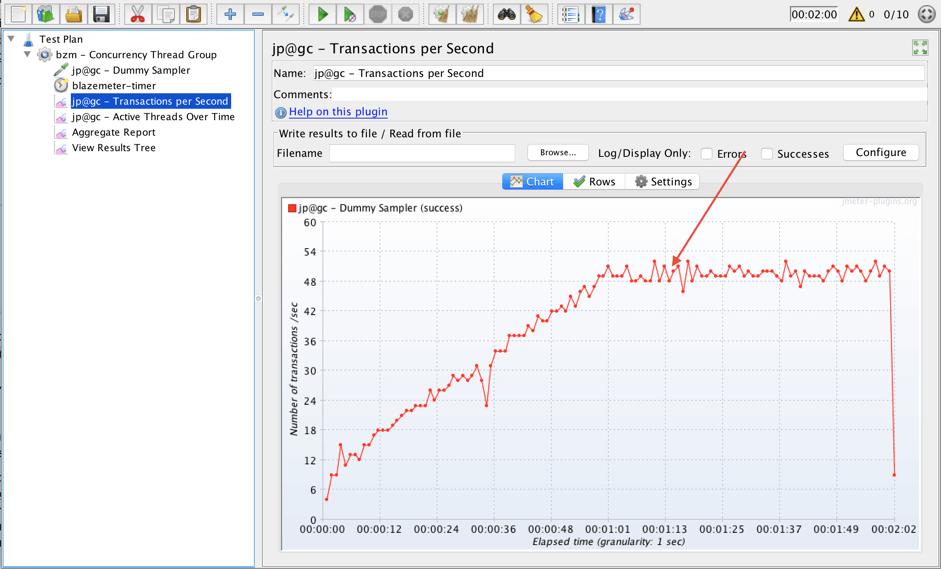 rps testing tutorial, jmeter