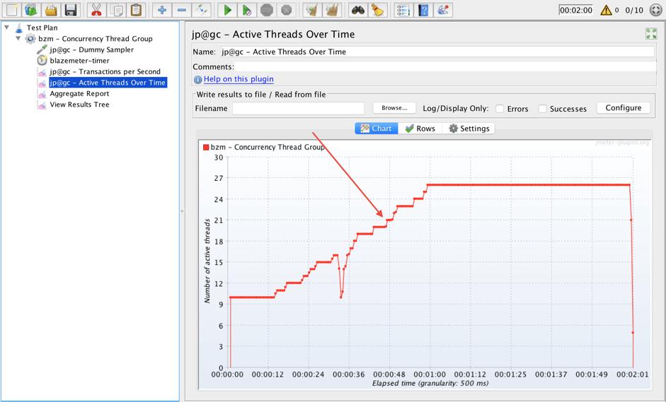 throughput shaping timer plugin guide