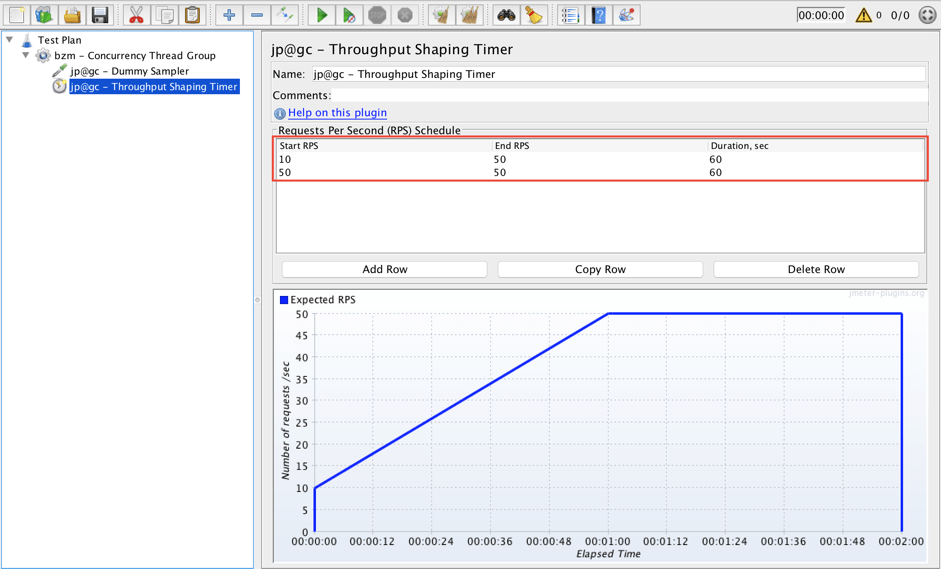 rps testing with jmeter