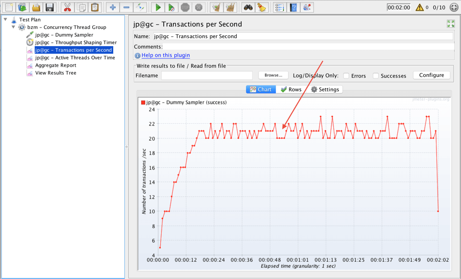 jmeter rps load testing