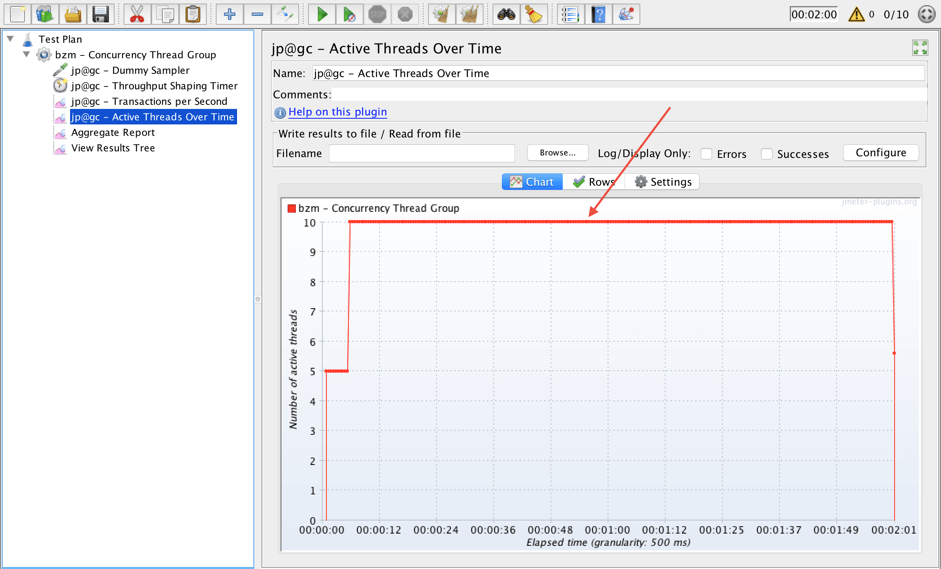 load test expected rps in jmeter