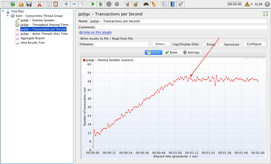 run the throughput shaper plugin in jmeter