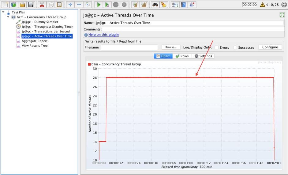 load testing rps in jmeter tutorial