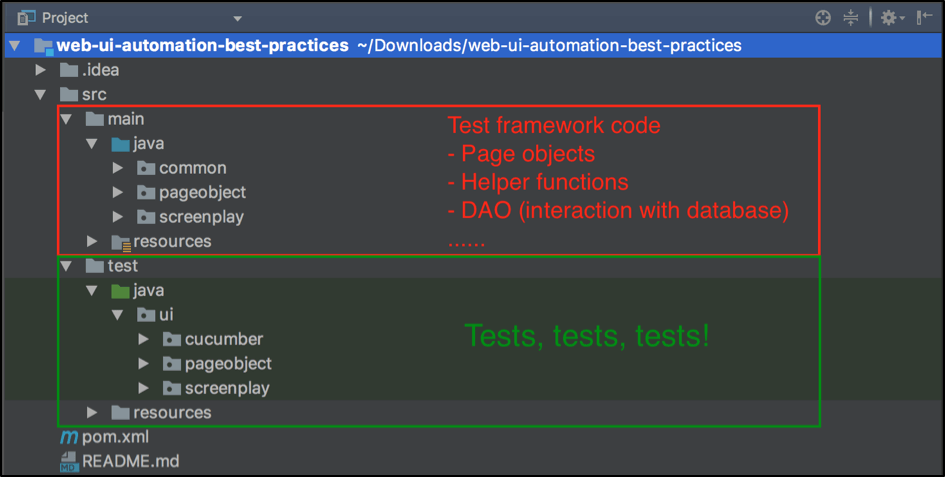 how to automate ui testing, tips and best practices