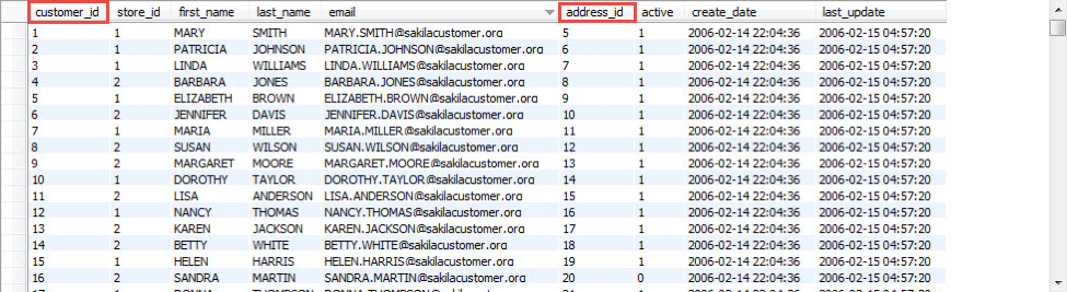 How to Initialize Database Variables and Assign Them Values - For Multiple Thread Groups
