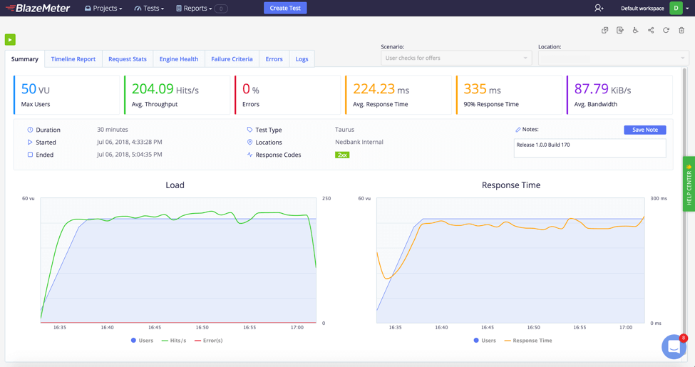 blazemeter, performance testing, continuous integration