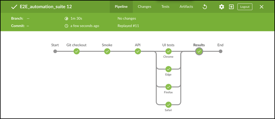 QA Automation Pipeline - Learn How to Build Your Own
