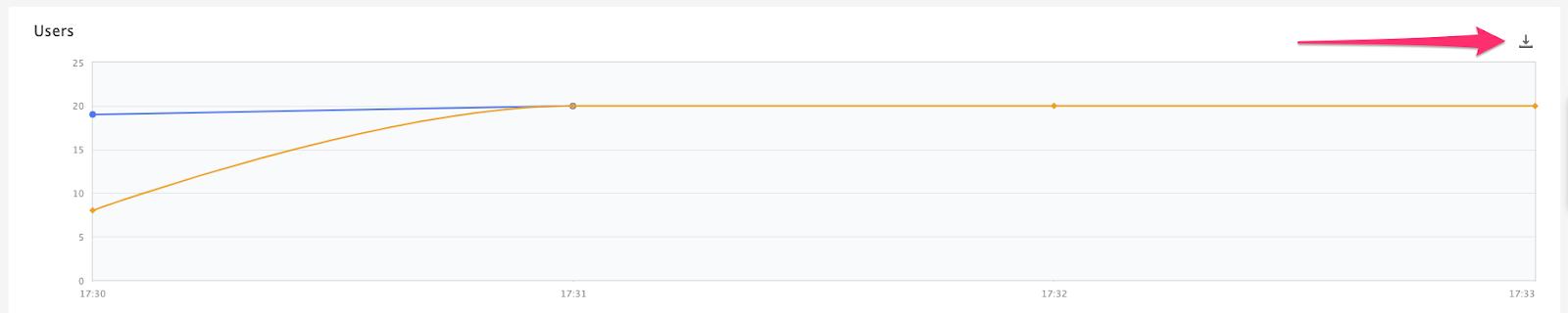 Export Comparison Reports to CSV Files