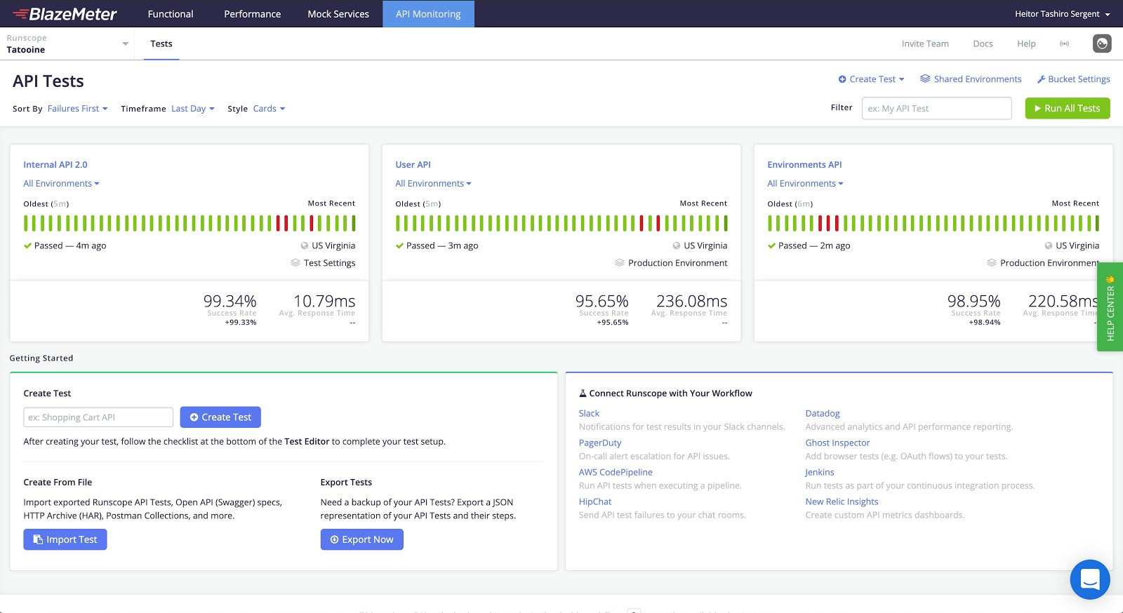 API monitoring Dashboard