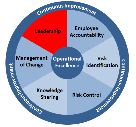 important element that a director of finance must practice diligently These include risks to the soundness and stability of financial institutions and   against money laundering and the financing of terrorism in several important  ways,  in researching and analyzing international practices in implementing  aml/cft  should be used or in the knowledge that they are to be used, in full or  in part,.
