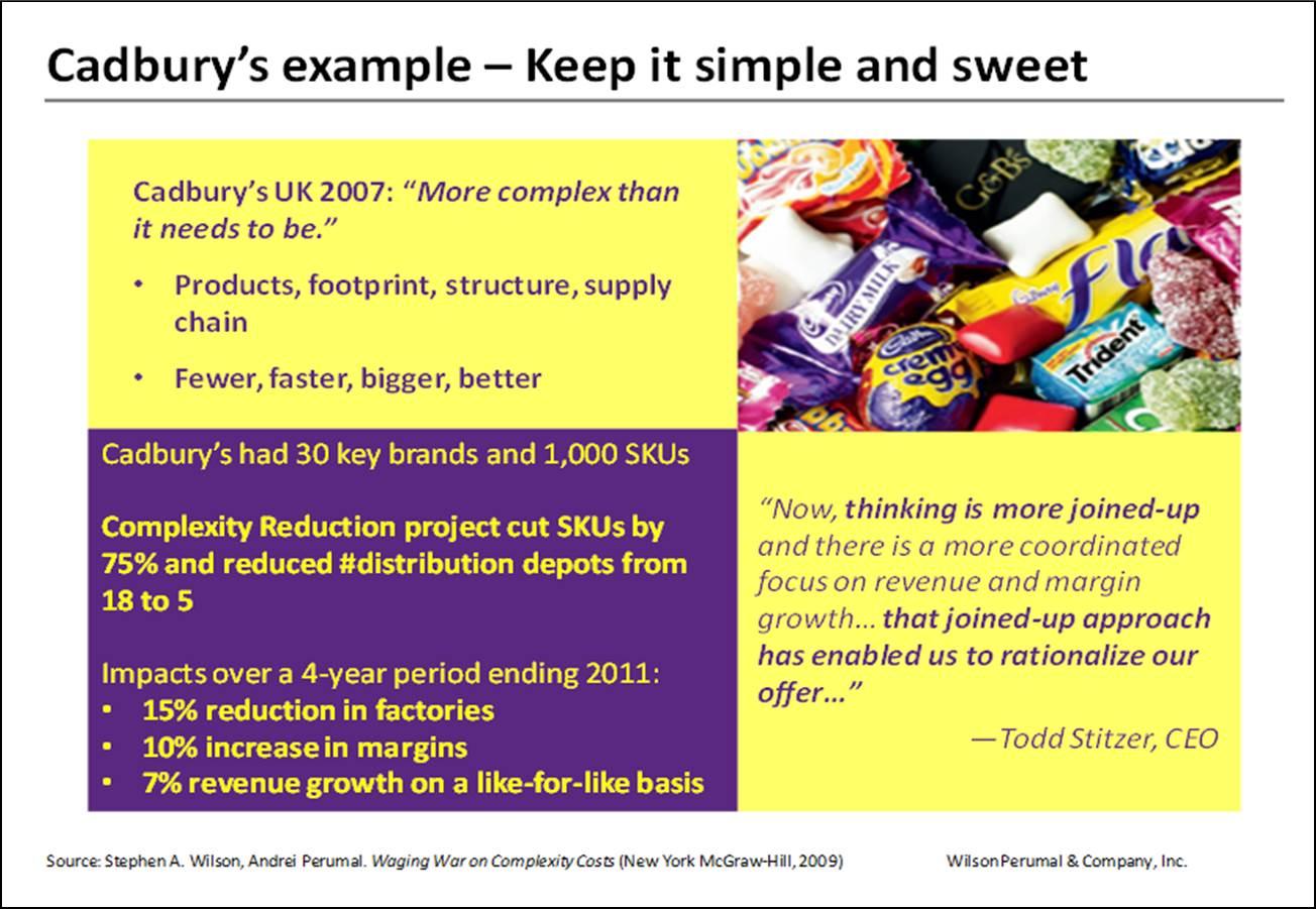 Cadbury media planning