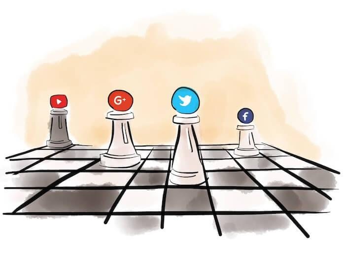 How To Evaluate Your Businesses Social Media In 3 Easy Steps!