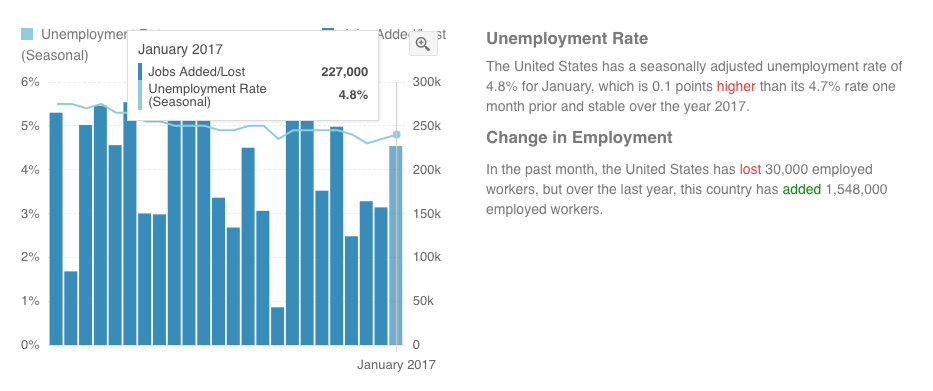 January17_Unemployment.png