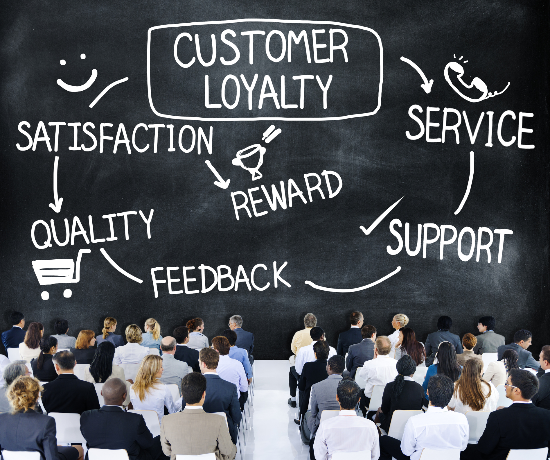 Customer Loyalty For Your Pharmacy RMS POS