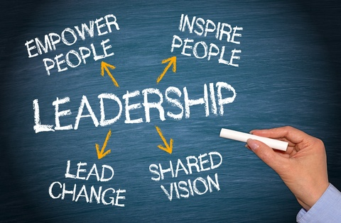 rms-pharmacy-pos-leadership.jpg