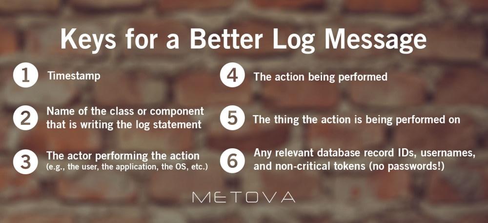Logging_Messages.jpg