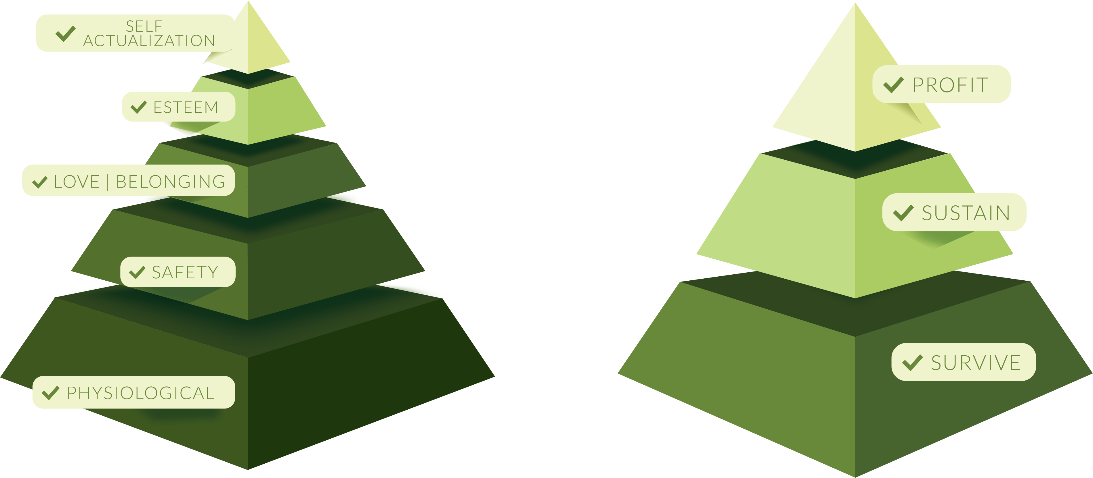 Maslows and business goals pyramids.png