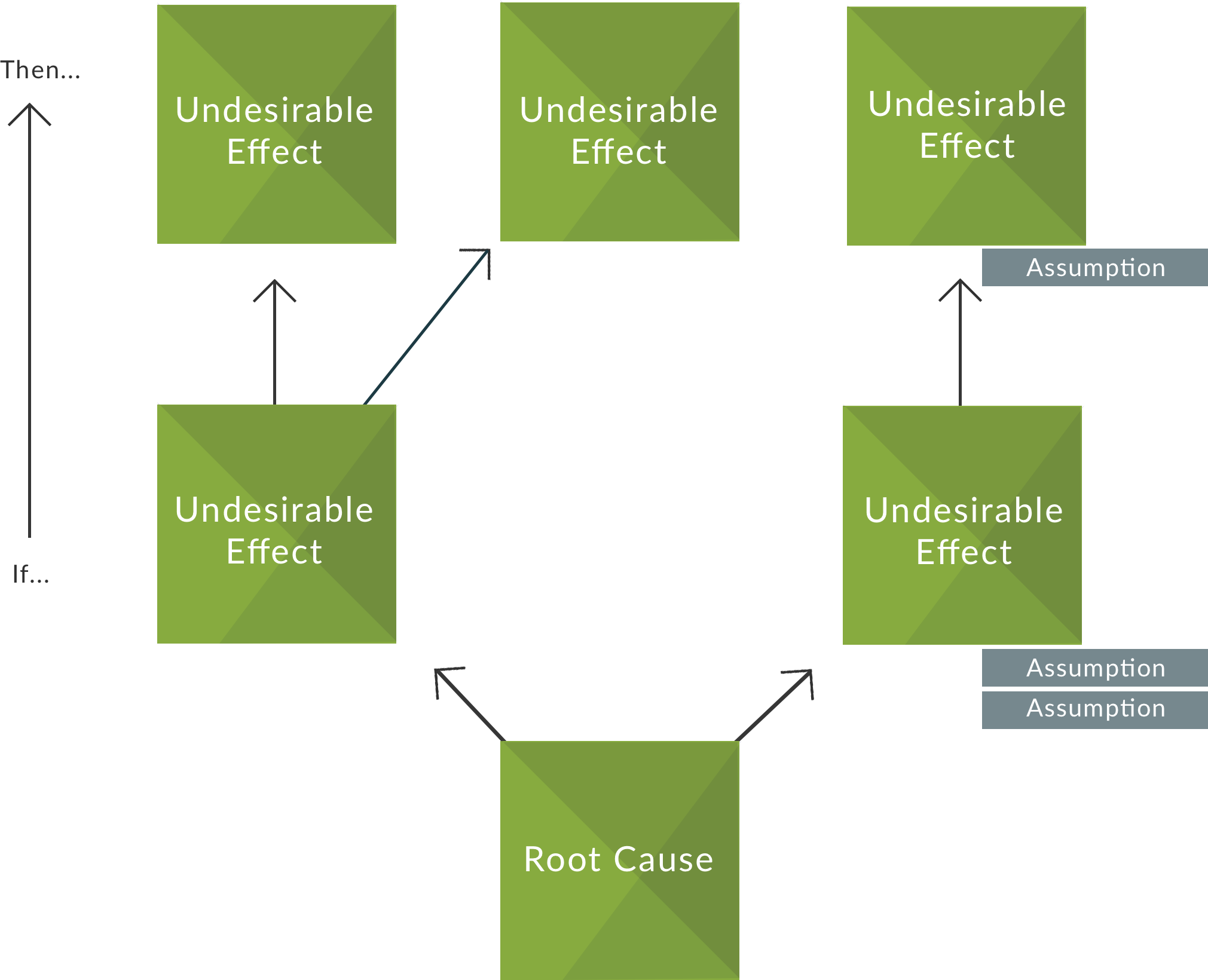 Current_Reality_Tree_Structure.png