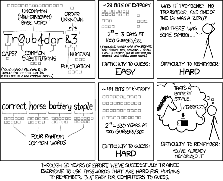 xkcd comic on cryptography and password strength