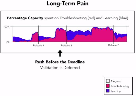 long-term-pain-2.png