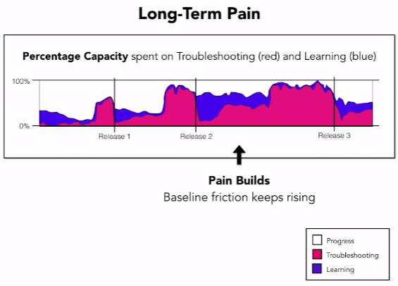 long-term-pain-3.png
