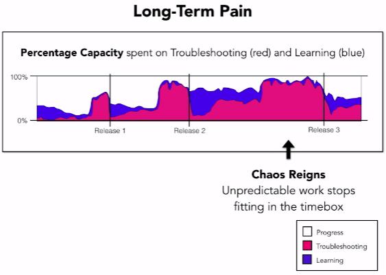 long-term-pain-4.png