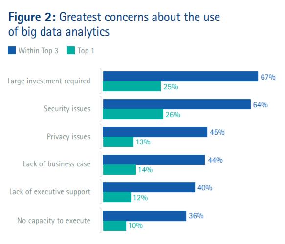supply chain data analytics figure 2