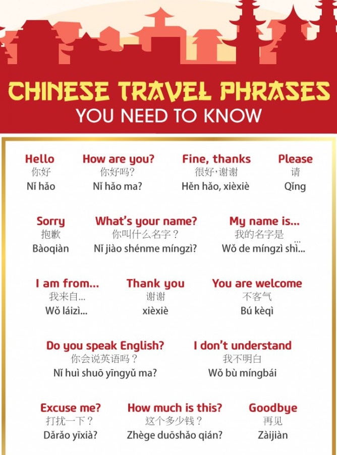 Chinese-Phrases-683x1024.jpg