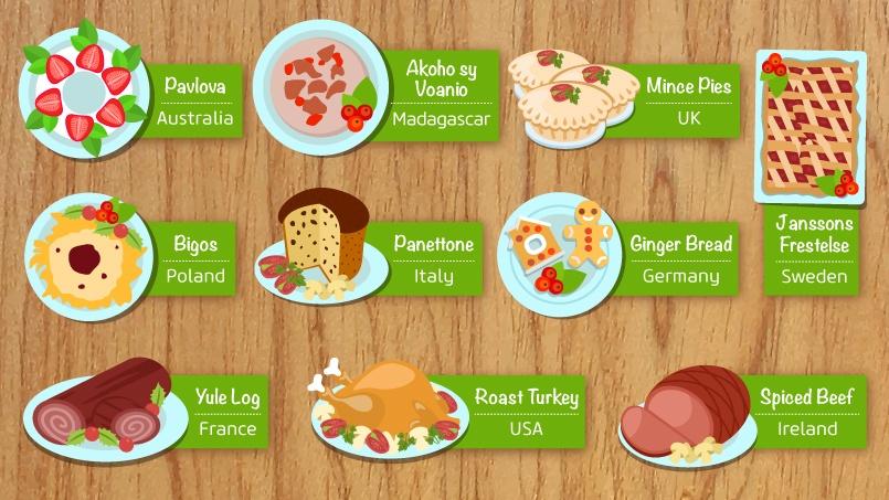 Christmas-Foods-2.jpg
