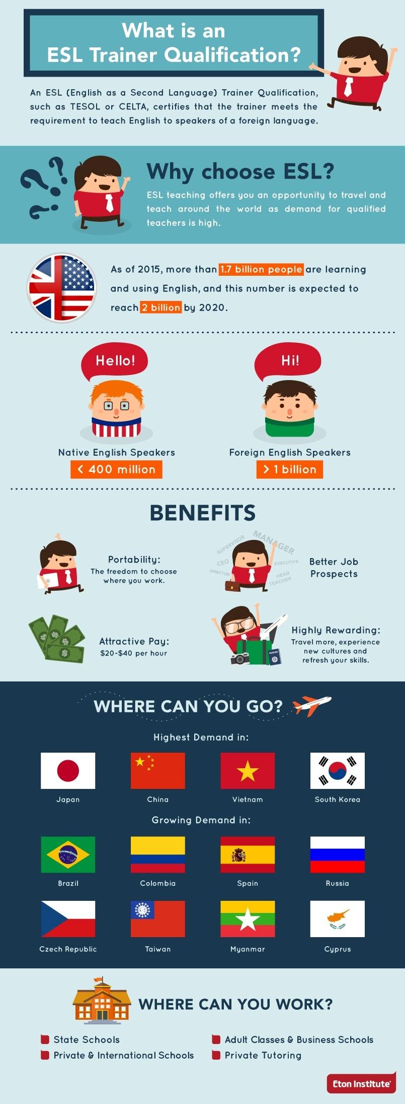 ESL-Infographic.jpg