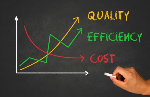 Comparing Cost Effective SEO Features & Benefits