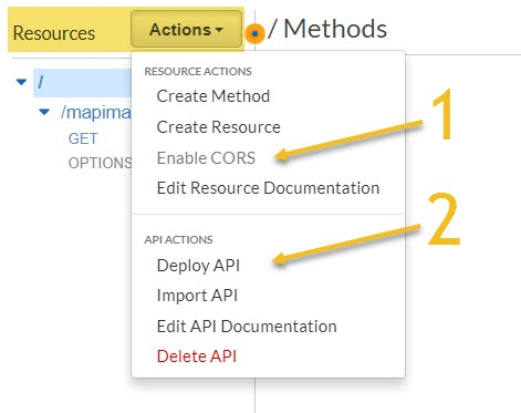 API Gateway resources actions
