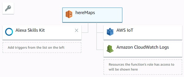 blog_lambda_designer_heremaps