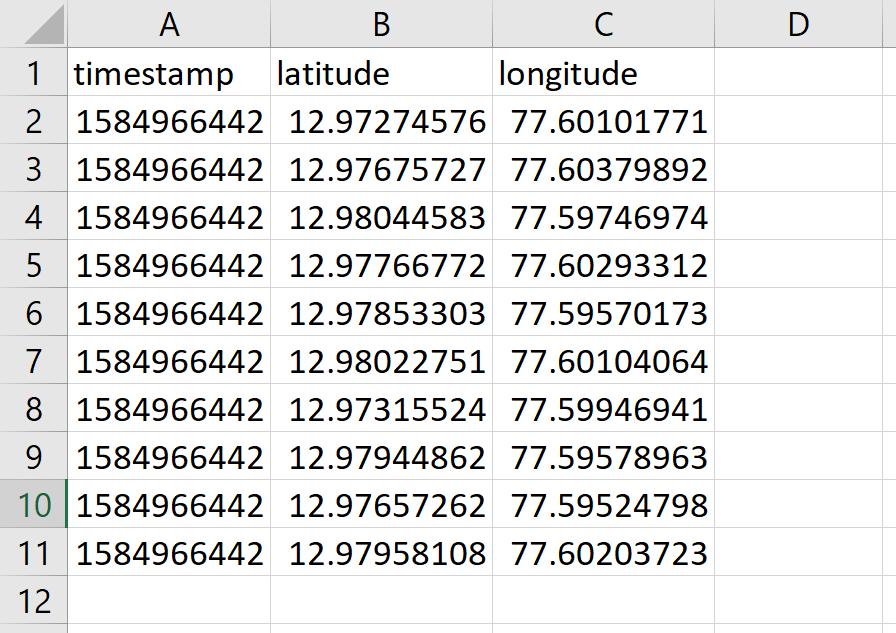 Latitude and Longitude data in SCV