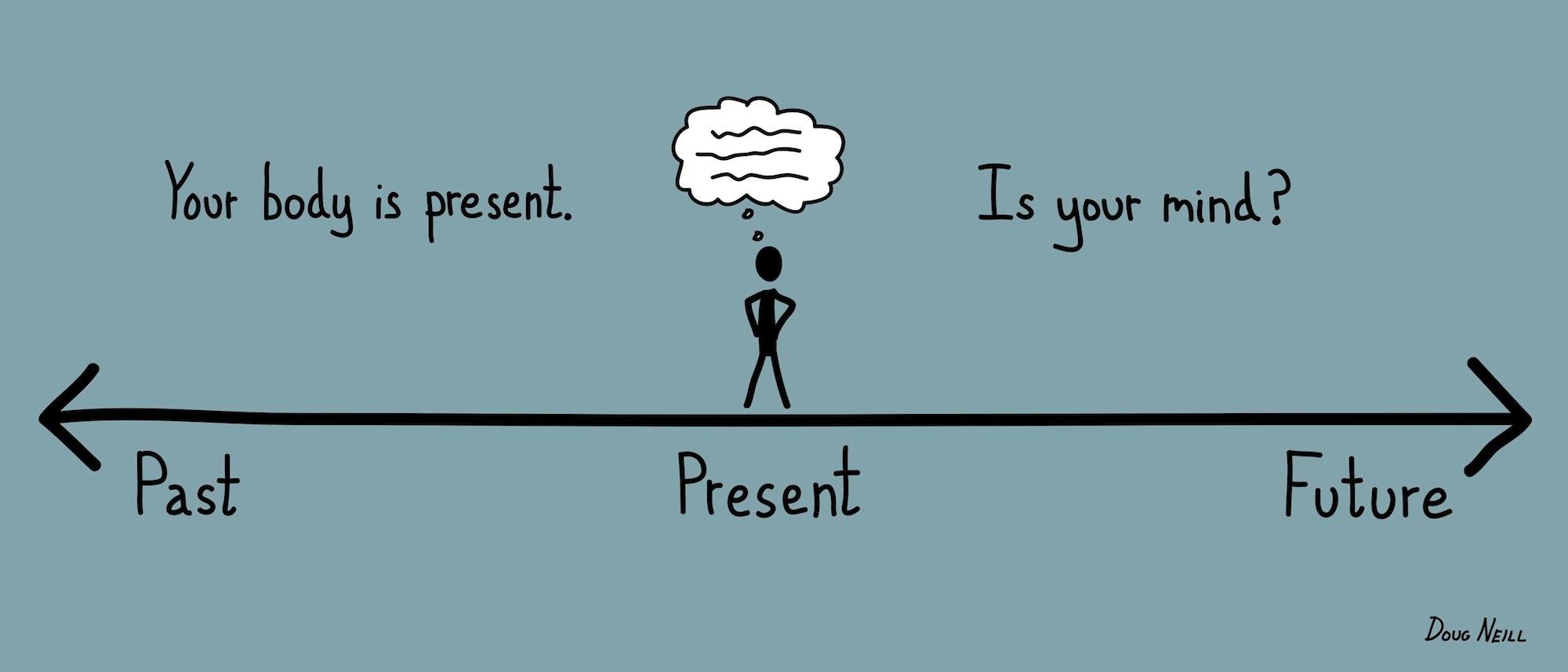 Place Mindfulness.jpg
