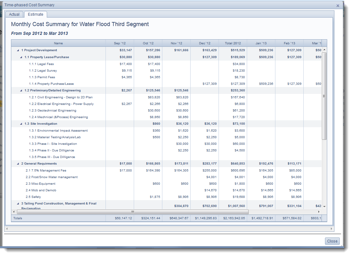 Time Phased Budgeting Is Critical For Project Controls