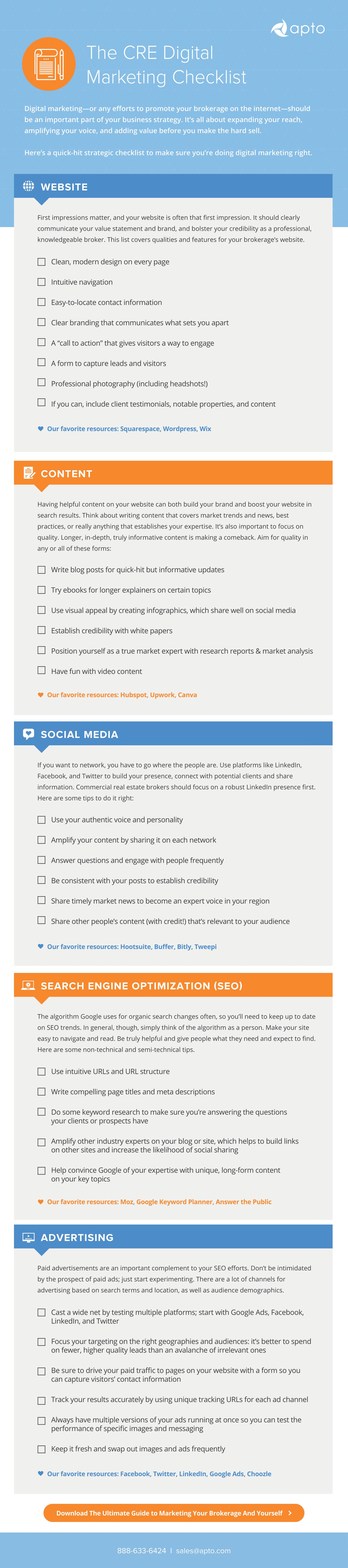 CRE Digital Checklist-FIN (1)-1