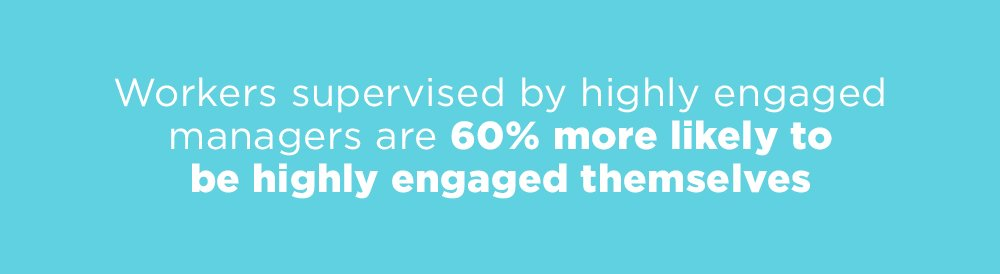 Workers supervised by highly engaged manager are 60% more likely to be highly engaged themselves