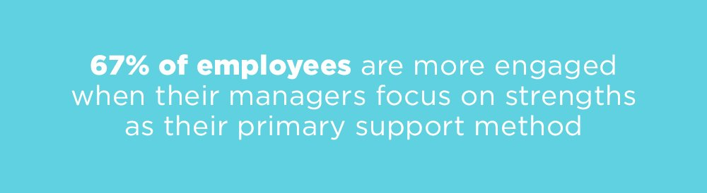 Employees are more engaged when managers focus on strenghts