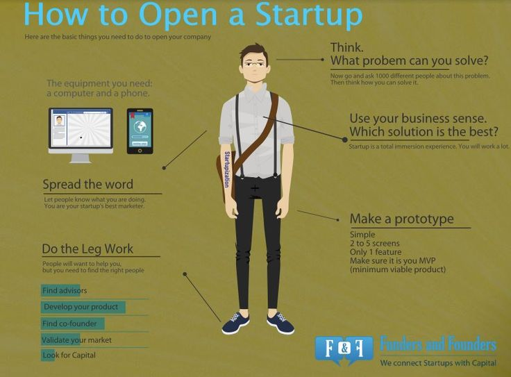 Basic things you need to open a startup