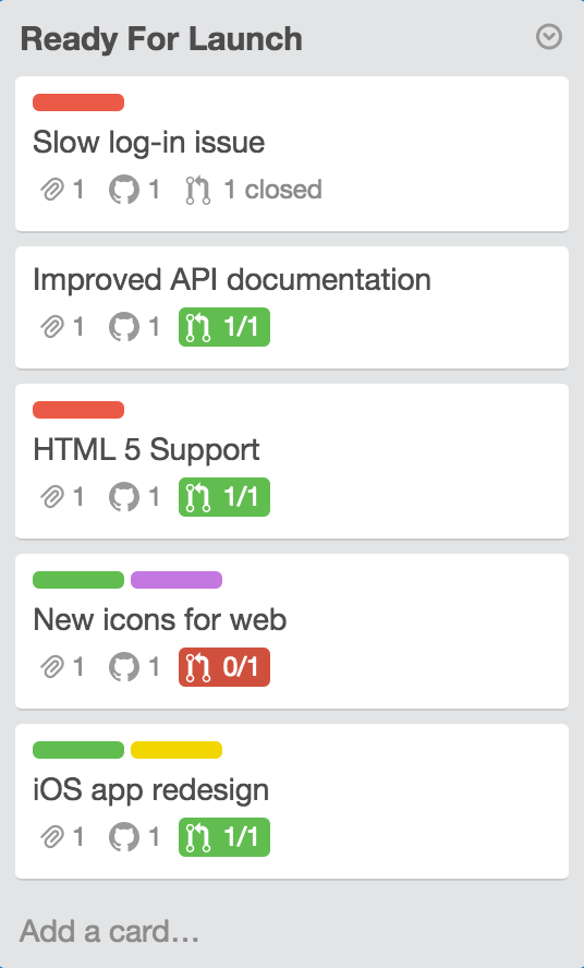 GitHub And Trello: Integrate Your Commits
