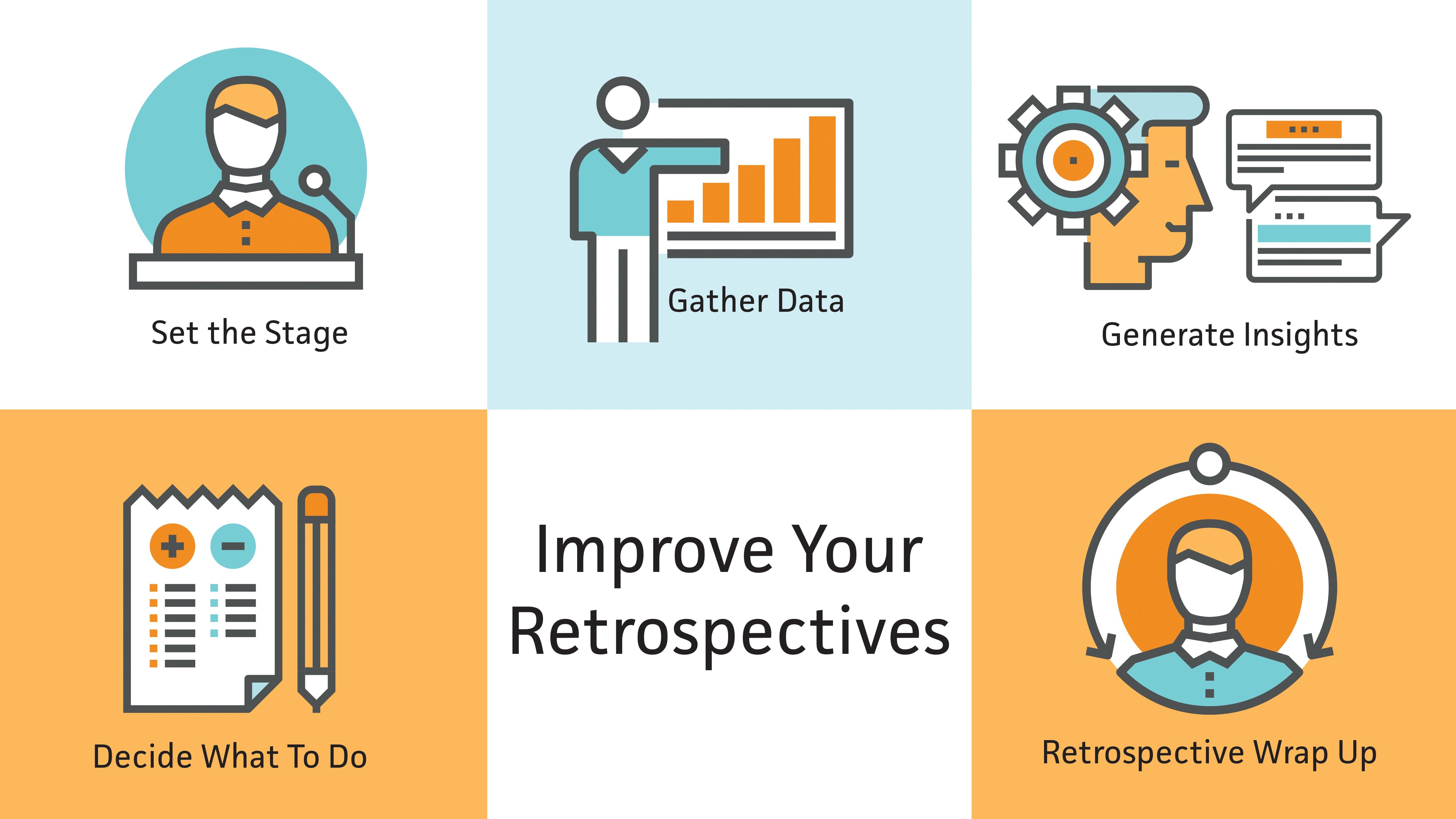 Steps To Better Agile Retrospectives - Best of project retrospective template ideas