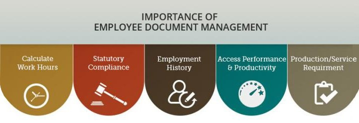 Employee Documents Management Software Simplified