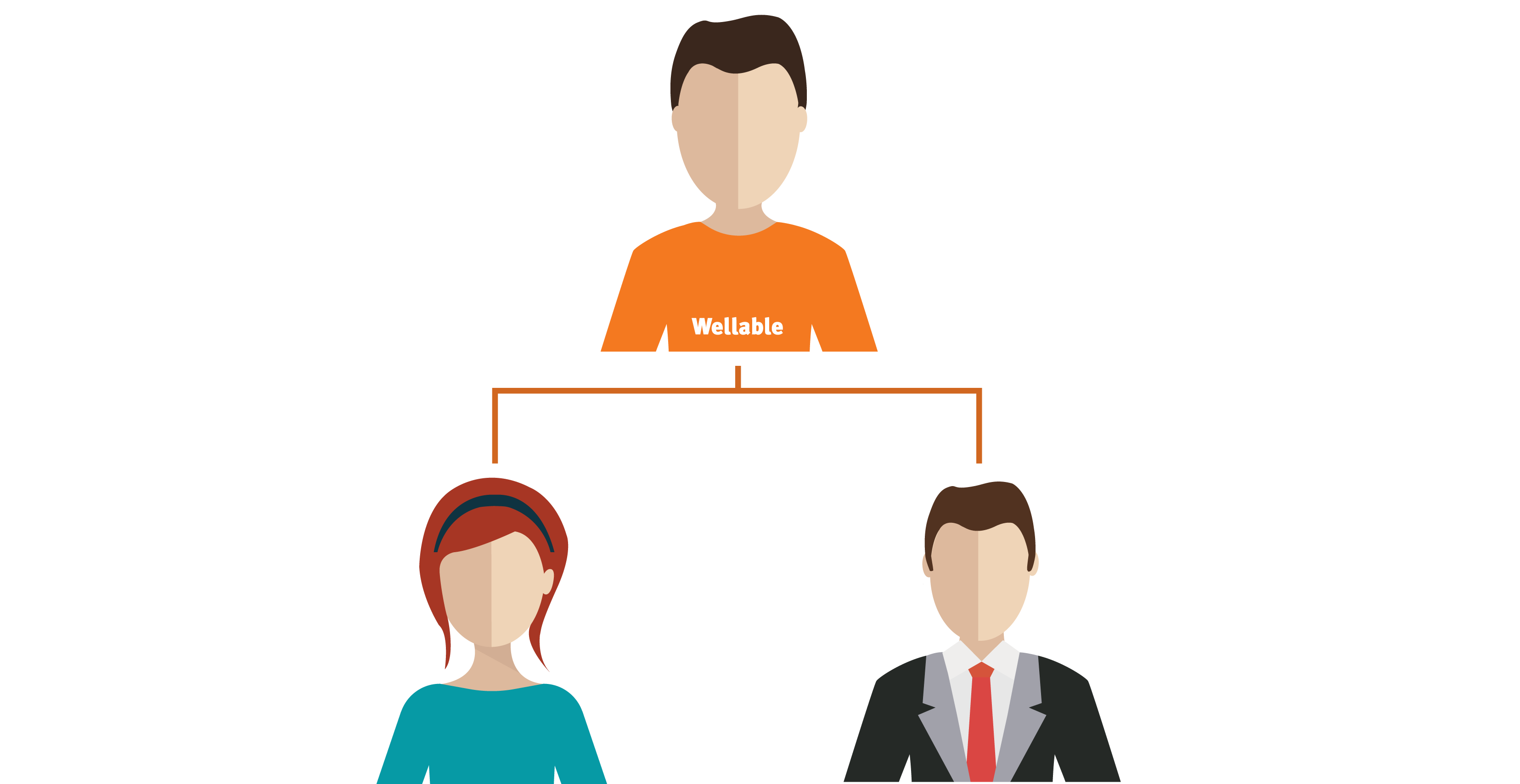 Reseller opportunities with Wellable