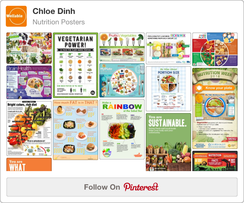 wellable pinterest board for nutrition posters