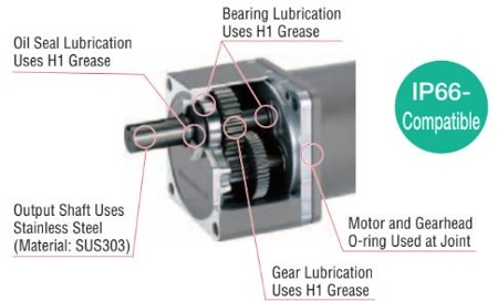 K2S Series H1 grease gear motors