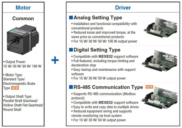 BLH Series motor and driver options