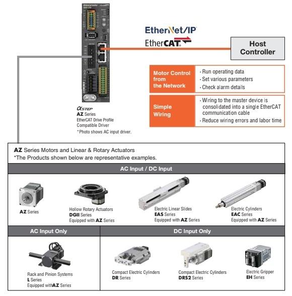 AlphaStep AZ Series system configuration