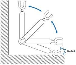 Simple Method to Limit Motor Operation Range for Robotics Safety